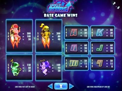 Caesars featuring the Video Slots Apollo Rising with a maximum payout of $250,000