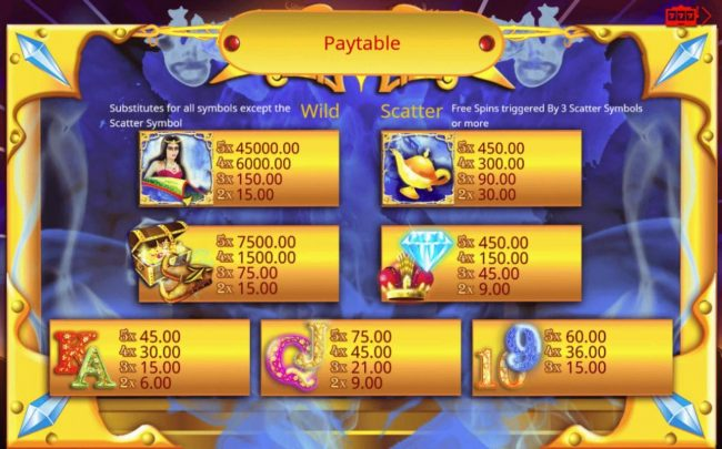 Arabia :: Slot game symbols paytable