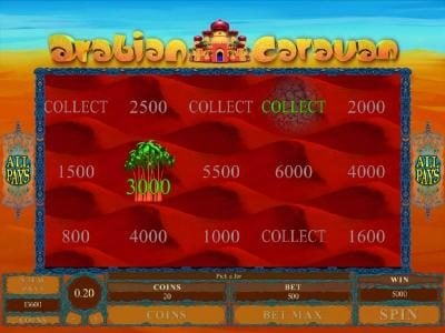Crystal featuring the Video Slots Arabian Caravan with a maximum payout of $5,000