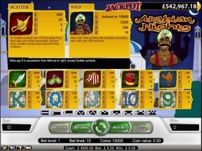 Play slots at PropaWin: PropaWin featuring the Video Slots Arabian Nights with a maximum payout of $5,000