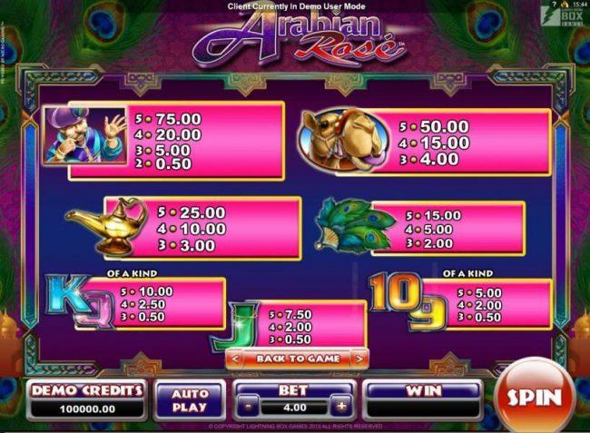 Arabian Rose :: Slot game symbols paytable