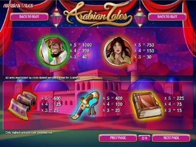 Slots Jackpot featuring the Video Slots Arabian Tales with a maximum payout of $187,500