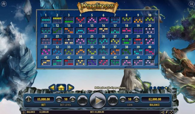 Malina featuring the Video Slots Arcane Elements with a maximum payout of $2,500,000