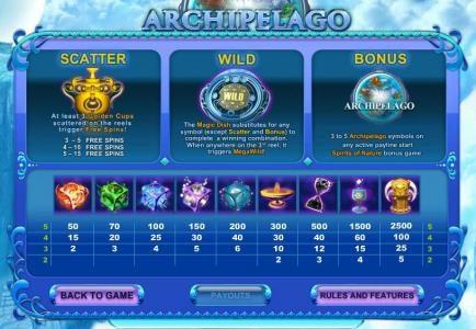 scatter, wild, bonus and slot symbols paytable