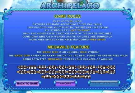 game rules, megawild feature and payline diagrams