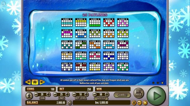 Crypto Wild featuring the Video Slots Arctic Wonders with a maximum payout of $2,000,000