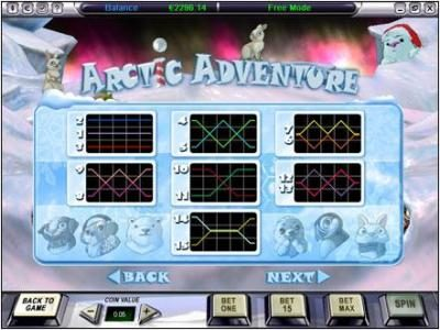 Video Poker Classic featuring the Video Slots Arctic Adventure with a maximum payout of $250,000