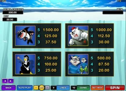 slot game character symbols paytable