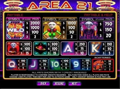 Boaboa featuring the Video Slots Area 21 with a maximum payout of $80,000