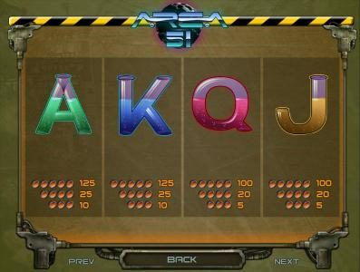 7 Gods Casino featuring the Video Slots Area 51 with a maximum payout of $10,000