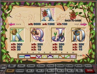 Around the World :: slot game high symbols paytable