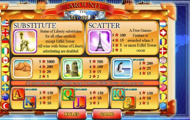 Around the World :: Slot game symbols paytable