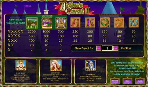 Party Casino featuring the Video Slots Arthur's Quest II with a maximum payout of $12,500