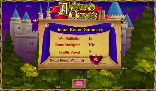 Secret Slots featuring the Video Slots Arthur's Quest II with a maximum payout of $12,500