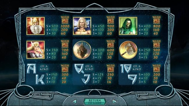 Plenty Jackpots featuring the Video Slots Asgard with a maximum payout of $15,000