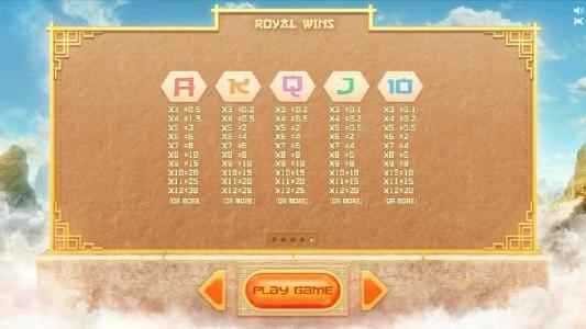 slot game royal symbols paytable