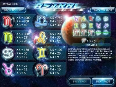 Play slots at Break Away: Break Away featuring the Video Slots Astral Luck with a maximum payout of $18,750