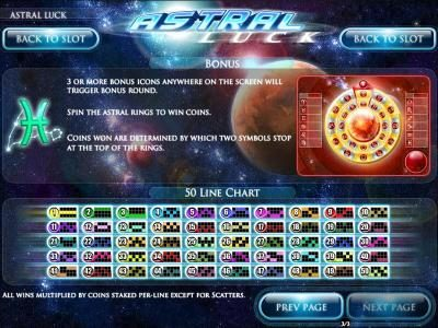 Spintime featuring the Video Slots Astral Luck with a maximum payout of $18,750