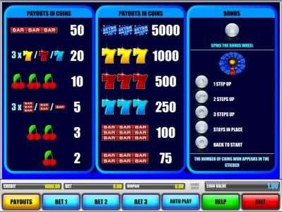 Astro :: slot game symbols paytable