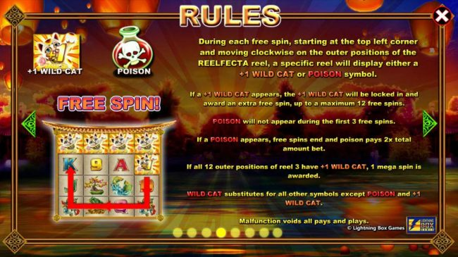 Free Spin Rules.