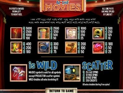 Vera&John featuring the Video Slots At The Movies with a maximum payout of $5,000