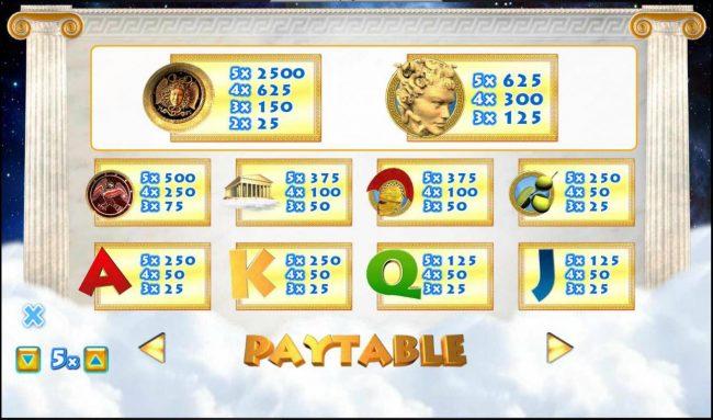 Athena :: Paytable