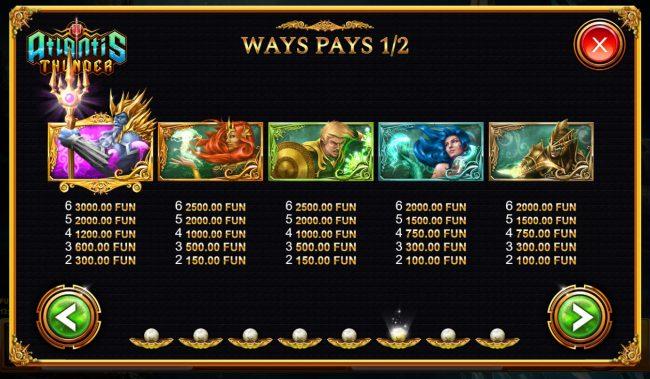 Atlantis Thunder :: High Value Symbols