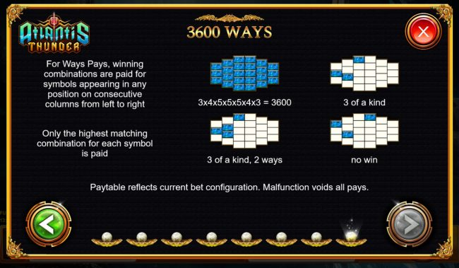 Atlantis Thunder :: 3600 Ways to Win