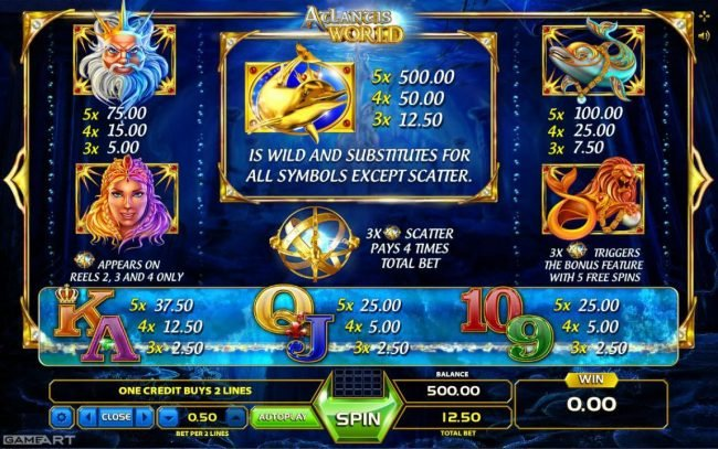 Kingbit Casino featuring the Video Slots Atlantis World with a maximum payout of $6,250