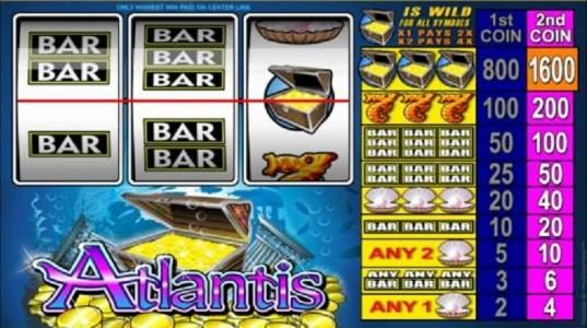 Play slots at Fortune Junction: Fortune Junction featuring the Video Slots Atlantis with a maximum payout of $16,000