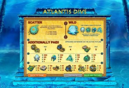 Pamper featuring the Video Slots Atlantis Dive with a maximum payout of $62,500