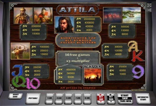 Attila :: Slot game symbols paytable - symbols include Attila, archers, warrior and warriors and horseback
