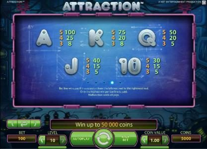 My Win 24 featuring the Video Slots Attraction with a maximum payout of $5000