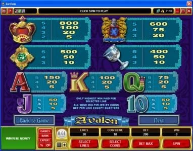 Casino Moons featuring the Video Slots Avalon with a maximum payout of $15,000