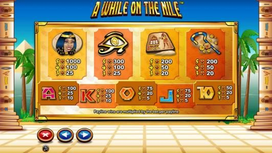 A While on the Nile :: Slot game symbols paytable