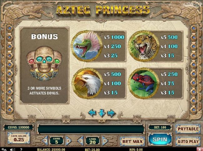 Aztec Princess :: High value slot game symbols paytable - symbols include an alligator, an eagle, a leopard and a tree frog.