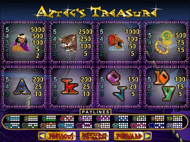 iNET Bet featuring the video-Slots Aztec's Treasure with a maximum payout of $250,000