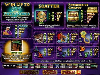 Sun Palace featuring the Video Slots Aztec's Millions with a maximum payout of $250,000