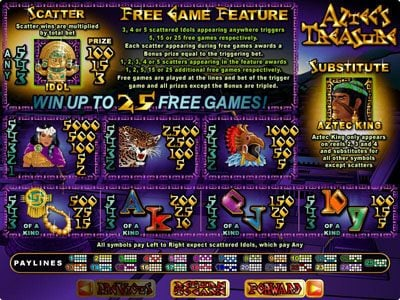 Slots of Vegas featuring the Video Slots Aztec's Treasure Feature Guarantee with a maximum payout of $250,000