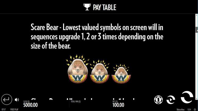 Scare Bear - Lowest valued symbols on screen will in sequences upgrade 1, 2 or 3 times depending on the size of the bear.