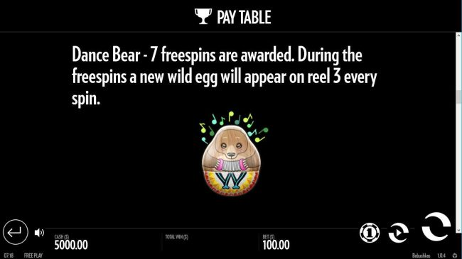 Dance Bear - 7 Free spins are awarded. During the free spins a new wild egg will appear on reel 3 every spin.
