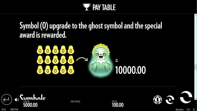 Symbol (0) upgrade to the ghost symbol and the special award is rewarded.