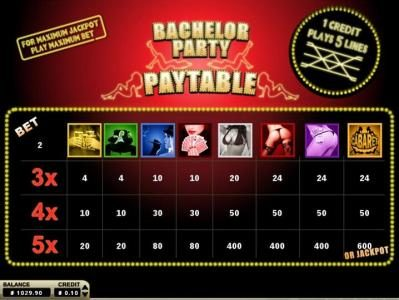 Bachelor Party :: Slot game symbols paytable