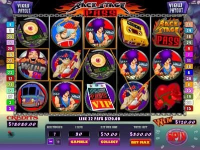 A $720 jackpot triggered by multiple winning paylines.