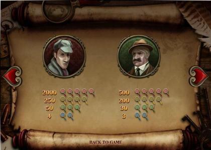 Baker Street :: slot game high symbols paytable