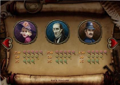 Baker Street :: slot game mid-range symbols paytable