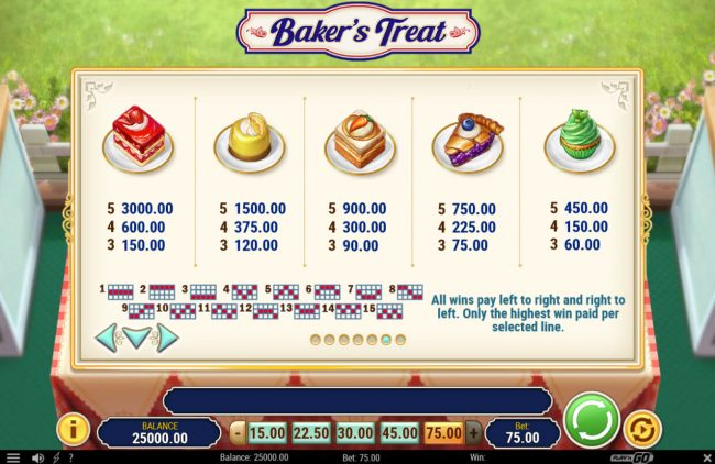 Wild Jackpots featuring the Video Slots Baker's Treat with a maximum payout of $375,000