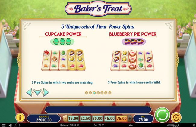 Genesis Casino featuring the Video Slots Baker's Treat with a maximum payout of $375,000