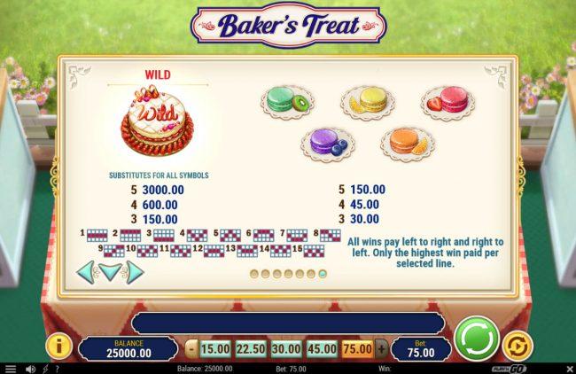 Baker's Treat :: Wild Symbol Rules