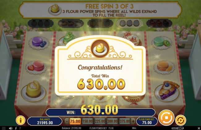 Baker's Treat :: Total Feature Payout